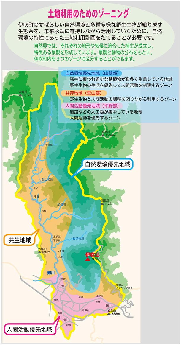土地利用のためのゾーニングマップ